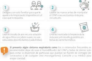 Uso de CPAP COVID-19